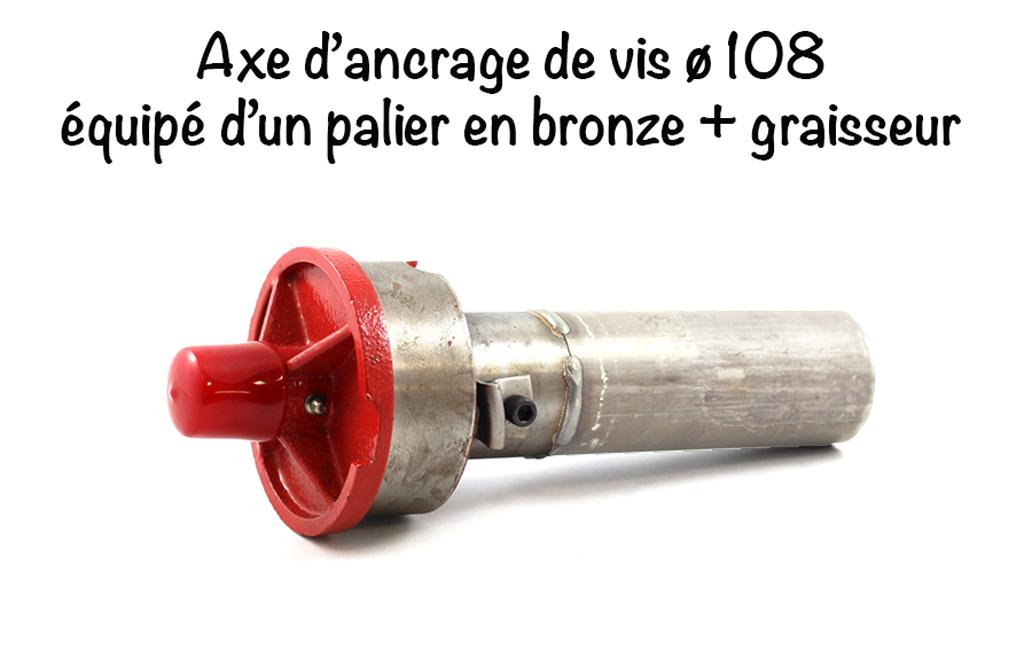 AXE D'ANCRAGE